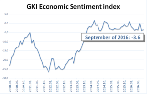 gki-sentiment-graph-1609
